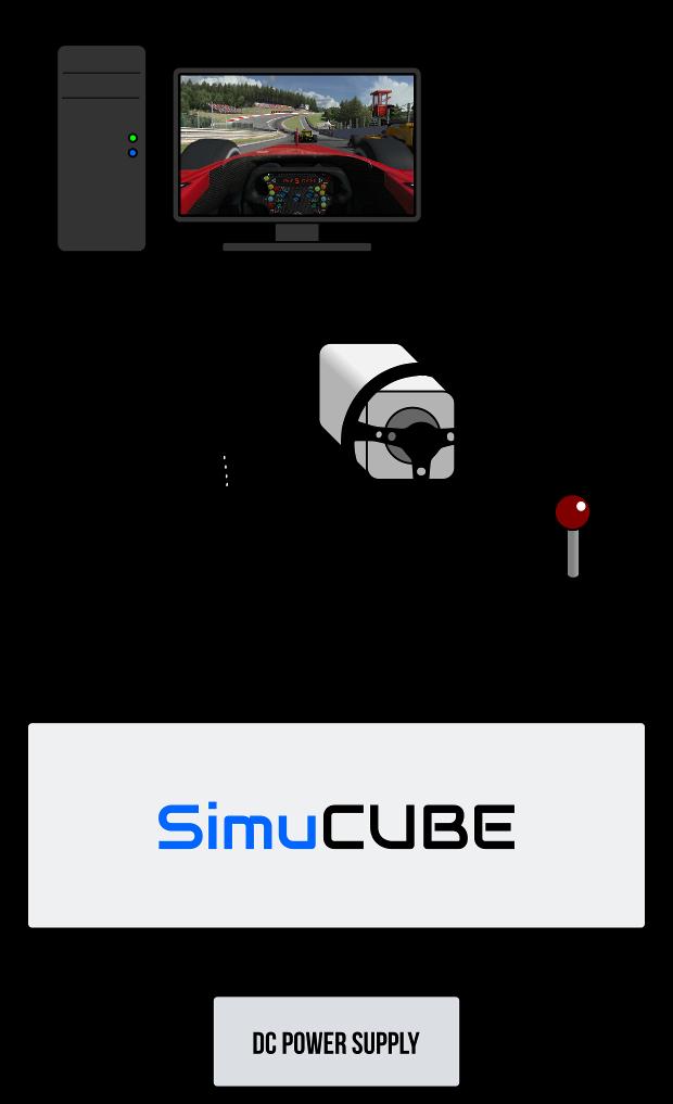 SimuCUBE diagram
